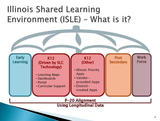 Pages from rttt3_ISLE_webinar_pres_022112